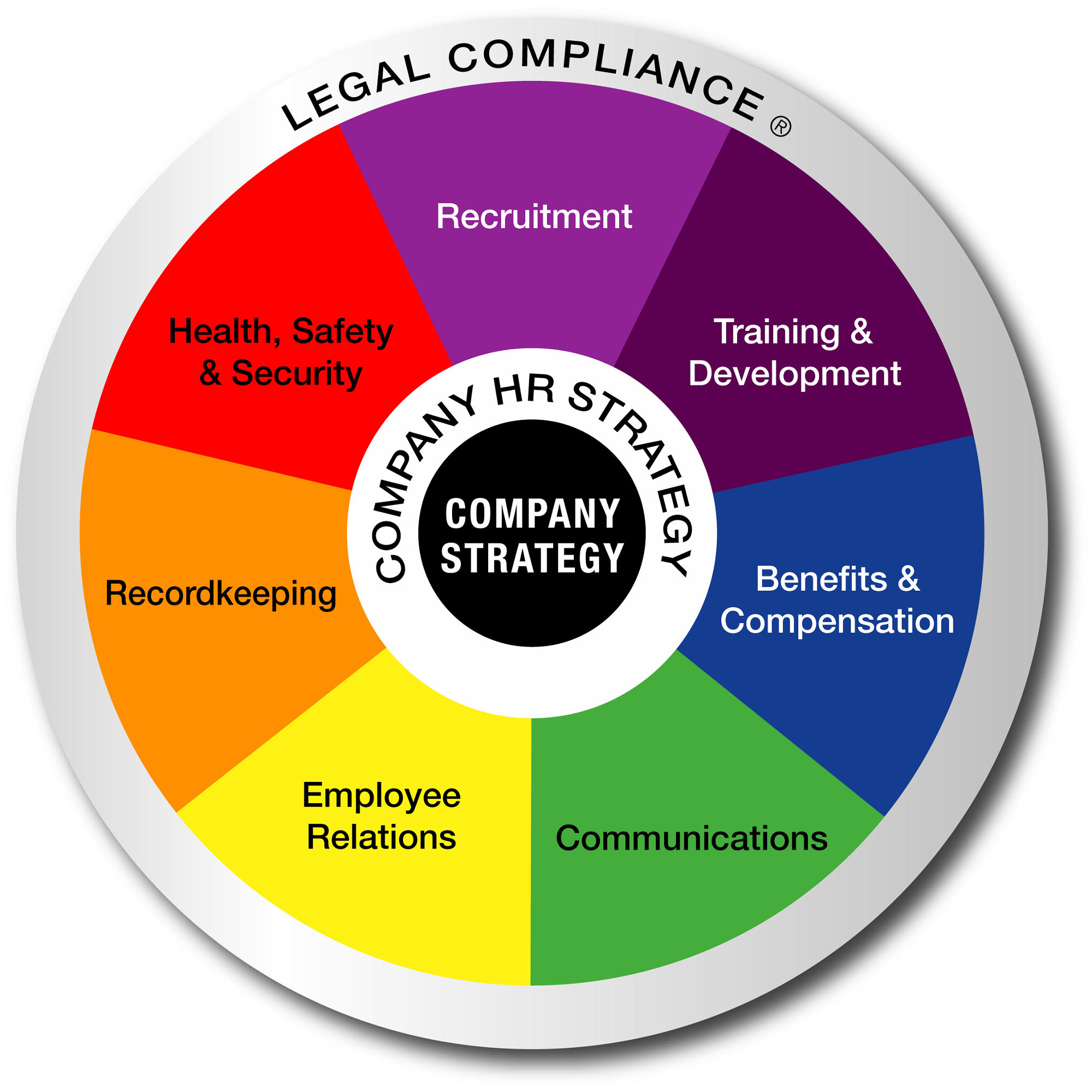 core legal requirements affecting employee benefits in to Jackson lewis provides comprehensive employee benefits legal services  and benefits, including the requirements under  on legal issues affecting the.
